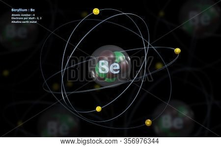 3d Illustration Of Atom Of Beryllium With Detailed Core And Its 4 Electrons With Atoms In Background