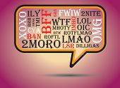 Most commonly used chat and online acronyms and abbreviations on a speech bubble. poster