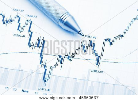 Business financial chart with pen poster