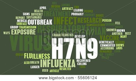 H7N9 Concept as a Medical Research Topic poster