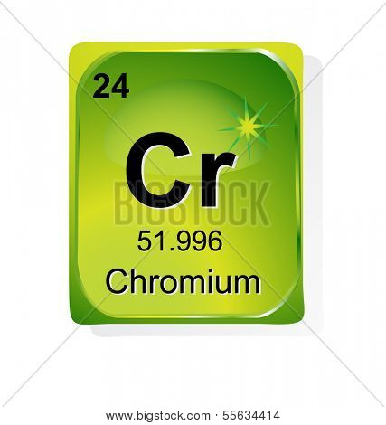 Chromium  chemical element with atomic number, symbol and weight