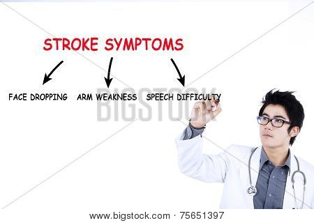 Doctor Writes Stroke Symptoms