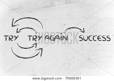 Try And Try Again Till Success