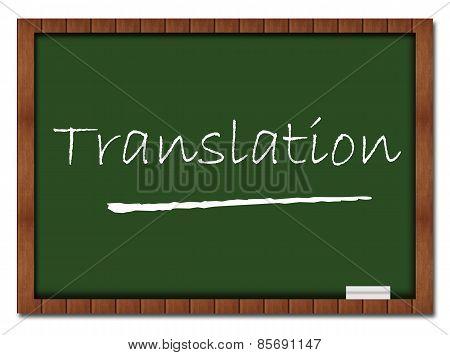 Translation Classroom Board
