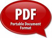 Speech bubble illustration of information technology acronym abbreviation term definition PDF Portable Document Format poster