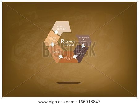 Hexagon Shape Chart of Business and Marketing or Social Research Process in Qualitative and Quantitative Measurement on Brown Chalkboard.