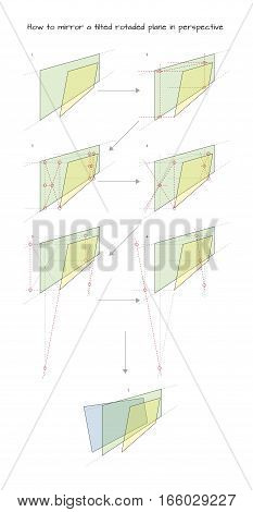 Infographic for designers How to mirror a tilted rotaded plane in perspective isolated on white