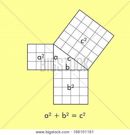 Pythagoras Pythagorean Theorem
