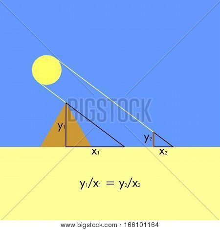 Thales Theorem Illustration