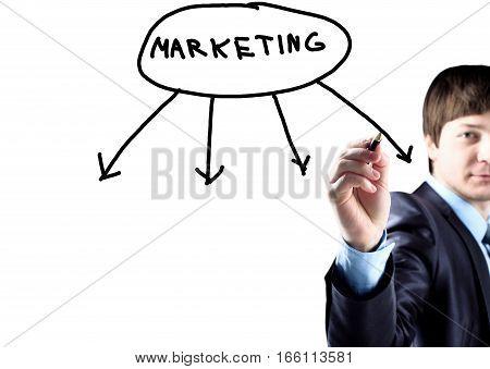 successful businessman draws a marker marketing scheme