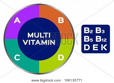 multi vitamin icon and vector on white background