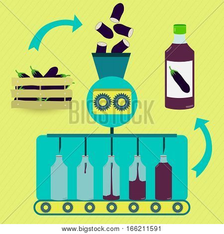 Eggplant Juice Fabrication Process
