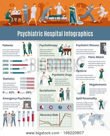 Psychiatric illnesses infographic set with psychotherapy symbols flat vector illustration