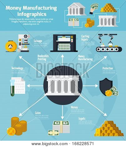 Money manufacturing and banking infographic set with technology symbols flat vector illustration