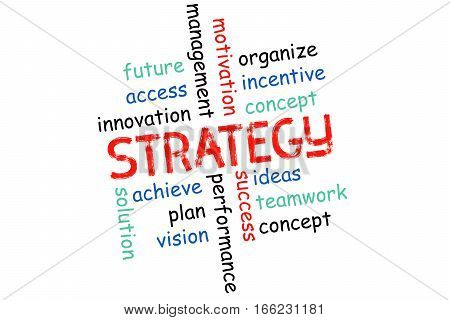 Strategy - The Concept, The Inscription On The White