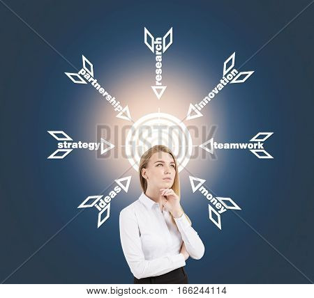Portrait of a pensive blond businesswoman standing near a dark blue wall with a target and arrows flying towards it. Toned image.