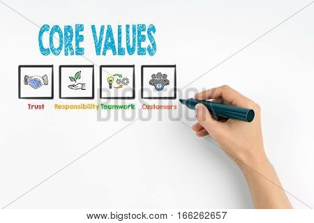 Core Values concept. Megaphone and text on a white background.