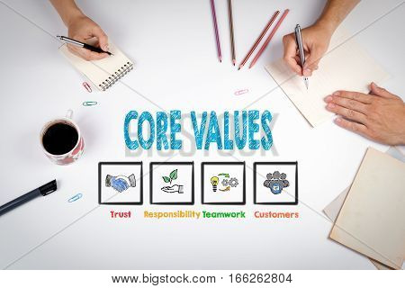 Core Values. The meeting at the white office table.