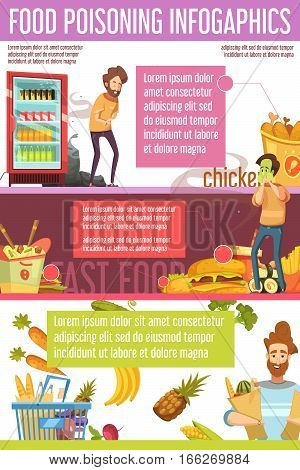 Food poisoning causes effects treatments and healthy choices 3 retro cartoon banners infographic poster vector illustration