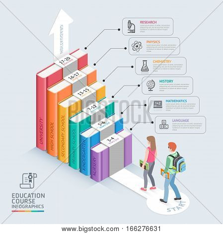 Books step education timeline. Two students walking up to the stairs to success. Vector illustration. Can be used for workflow layout banner diagram number options step up options web design and infographics.