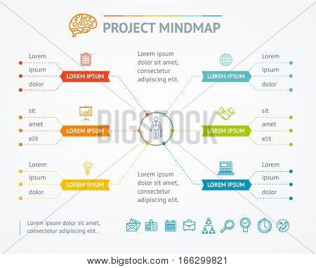 Project Mindmap Chart for Strategy Management, Presentation or Development Plan. Vector illustration