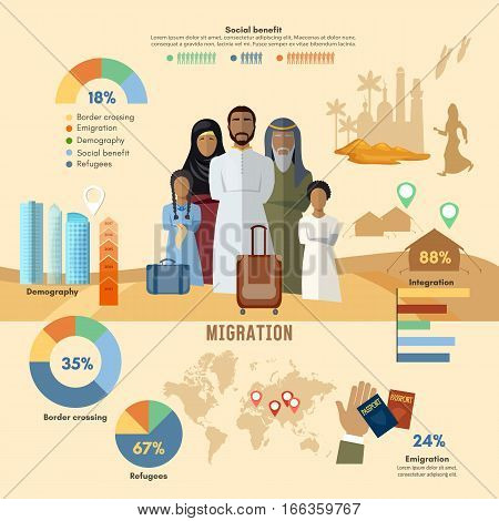 Refugees infographic. Arab family social assistance for refugees design template. Refugees immigration concept