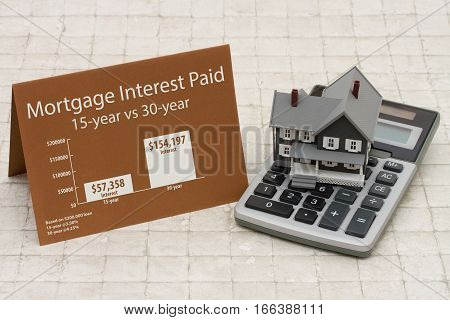 Learning about mortgage interest rates costs House on a calculator with a card and an infographic on the mortgage interest paid
