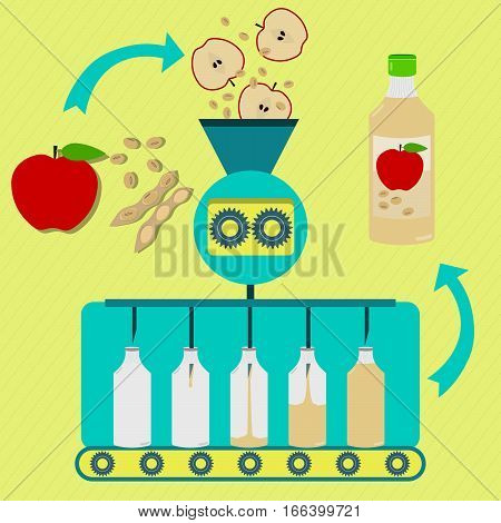 Apple And Soy Juice Fabrication Process