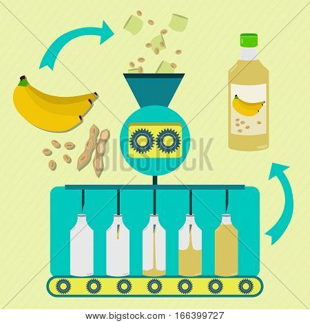 Banana And Soy Juice Fabrication Process