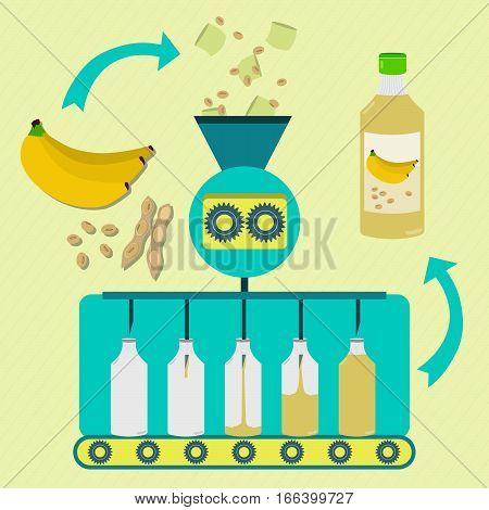 Banana And Soy Juice Fabrication Process
