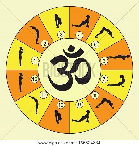 Vector illustration of yoga exercise Sun Salutation Surya Namaskara.