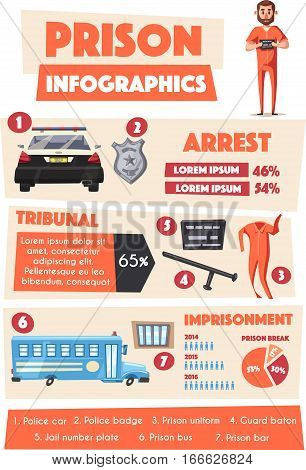 Prison infographics. Cartoon vector illustration. Criminal in orange uniform. Arrest, tribunal and imprisonment. For posters and banners