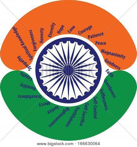 24 Values signified by 24 spokes of Ashoka Chakra