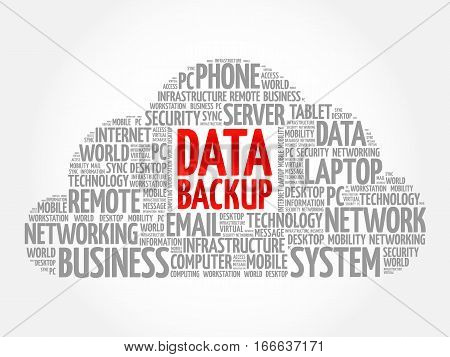 Data Backup word cloud , technology concept background