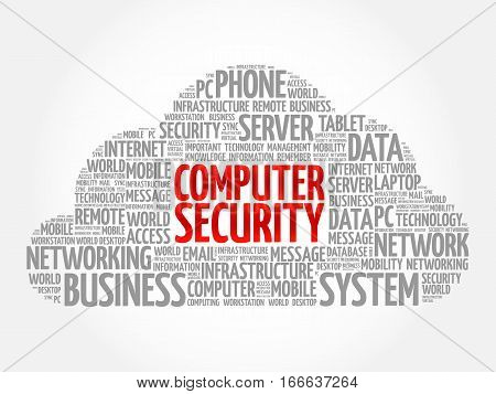 COMPUTER SECURITY word cloud , technology concept background