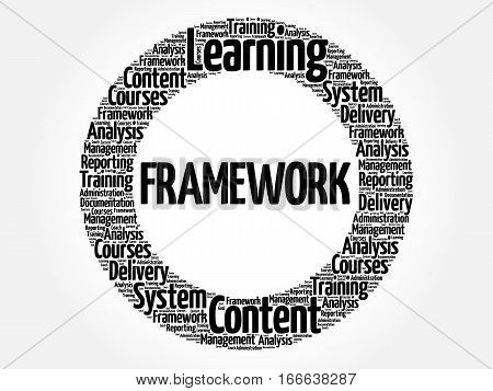Framework word cloud collage, business concept background