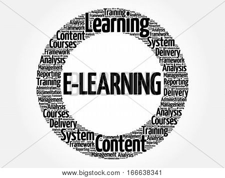 E-LEARNING word cloud collage, business concept background