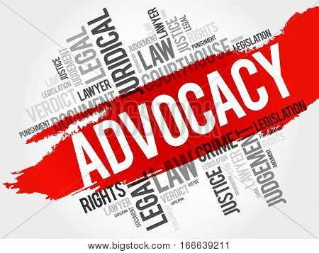 Advocacy word cloud collage , social concept background