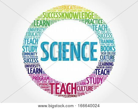 SCIENCE word cloud collage, education concept background