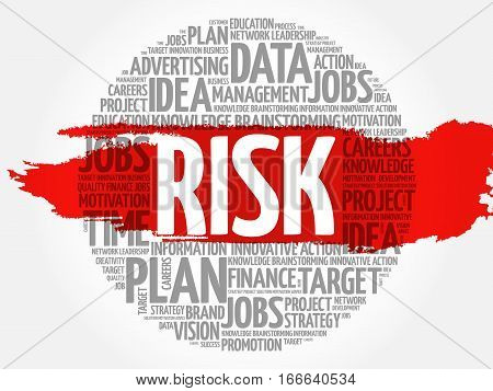 RISK word cloud , business concept background