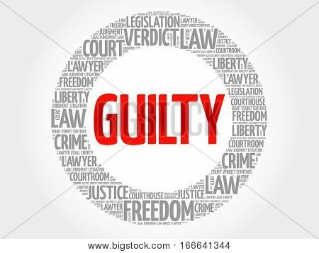 Guilty word cloud collage , social concept background