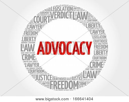 Advocacy word cloud , social concept background