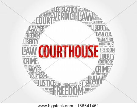 Courthouse  word cloud , social concept background