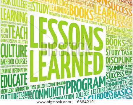 Lessons Learned Word Cloud