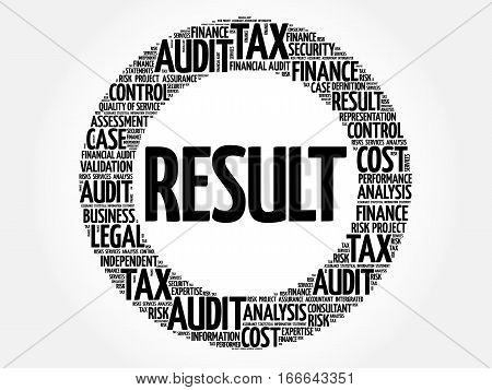 RESULT word cloud collage, business concept background