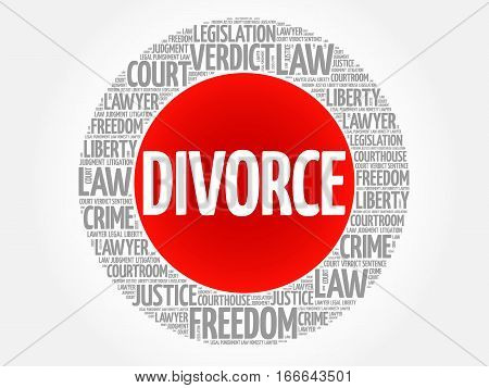 Divorce word cloud , social concept background