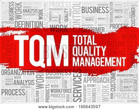 Tqm - Total Quality Management Word Cloud