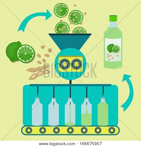Lime And Soy Juice Fabrication Process