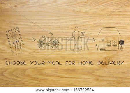 Food Delivery From Restaurants, From Smartphone To Your Door