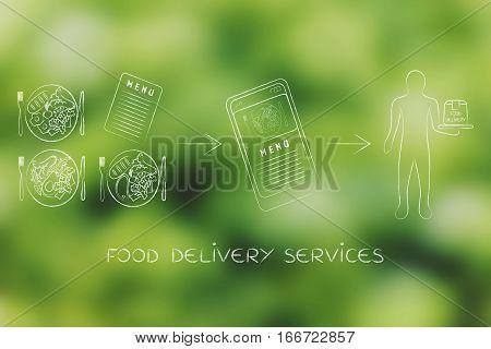 Restaurant Smartphone App Concept: Choose, Order, Collect